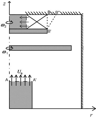 Схема вихревой камеры